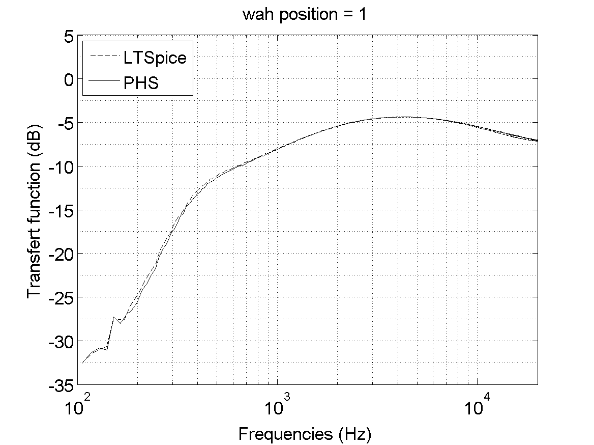 port hamiltonian formulation for tokamak system Energy-balanced models for acoustic and audio systems: a port-hamiltonian approach  port-hamiltonian systems and give some indication on how they.